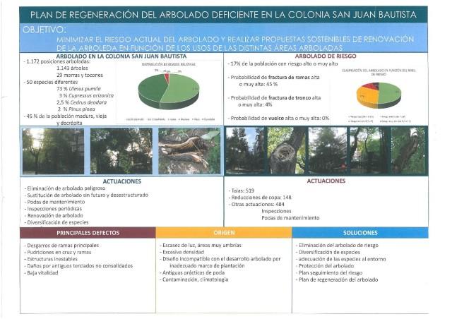Resumen actuacion arbolado (1)-page-002